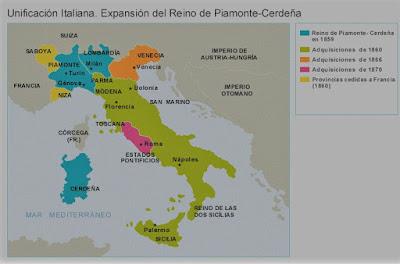 El siglo XIX unificación italiana
