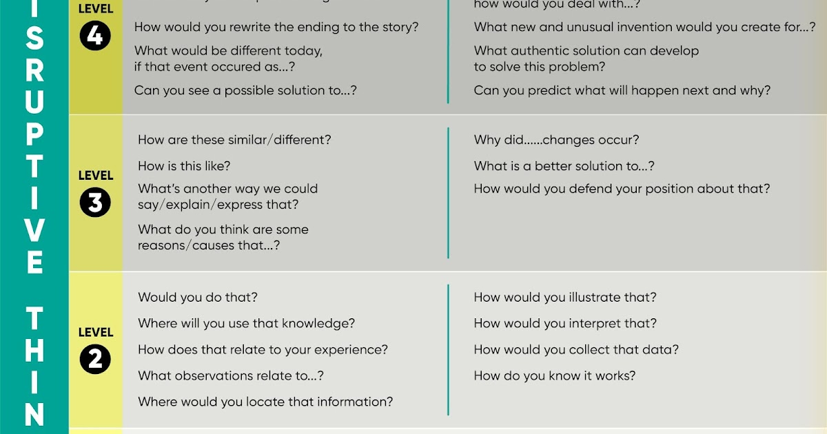 A Principal's Reflections: Sparking Inquiry in the Classroom