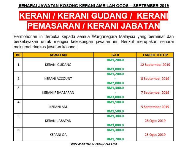 Senarai Jawatan Kosong Kerani Ambilan Ogos - September 2019