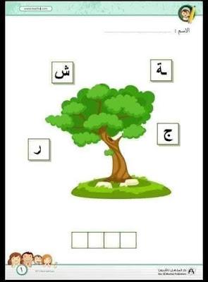 للمستوى الأول لعبة الحروف.... تركيب كلمة انطلاقا من صورة