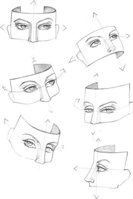cara menggambar mata dari berbagai sudut pandang