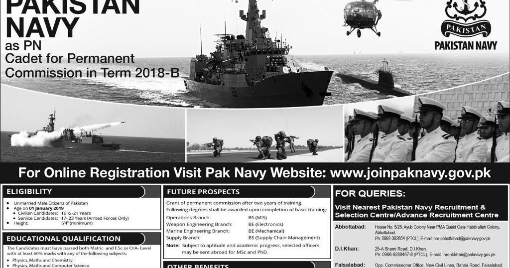 1200+ Jobs in Pakistan Navy Join Pak Navy as PN Cadet