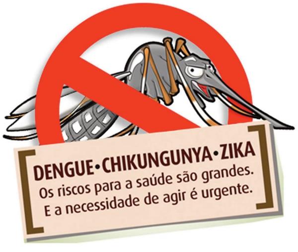 Dengue Chikungunya Zika