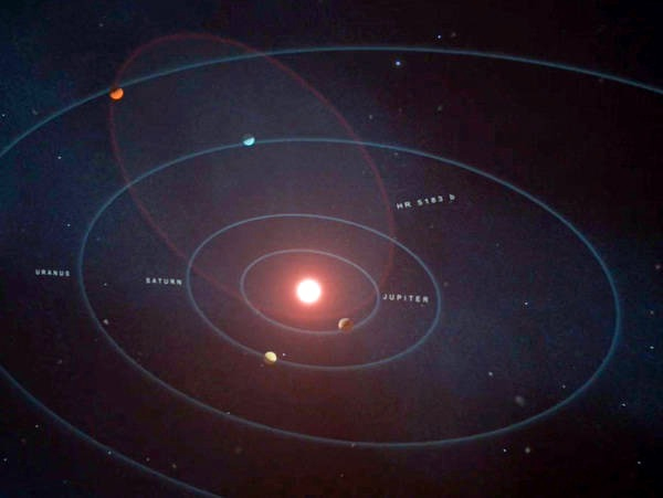 HR 5183 b orbit