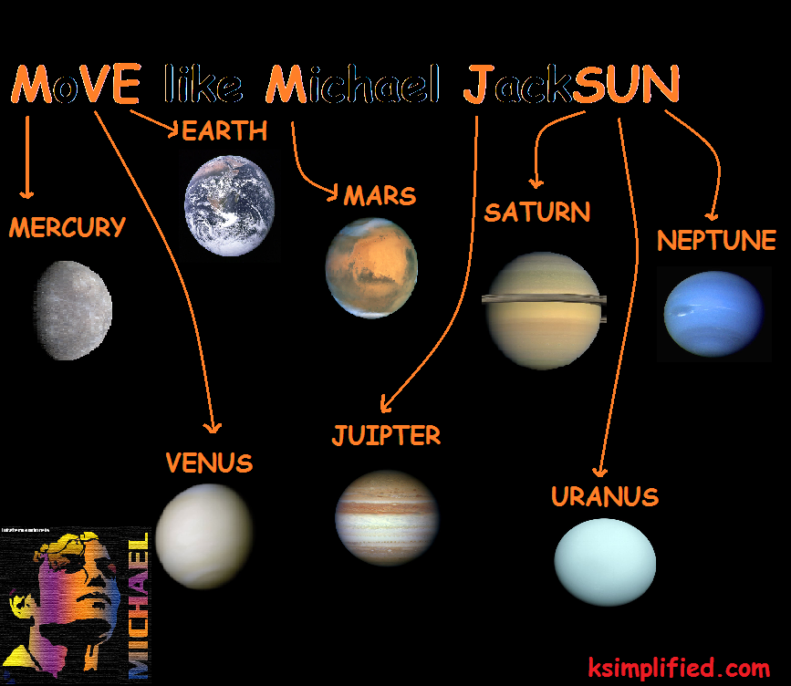 The 7 Planets in Order (page 4) - Pics about space
