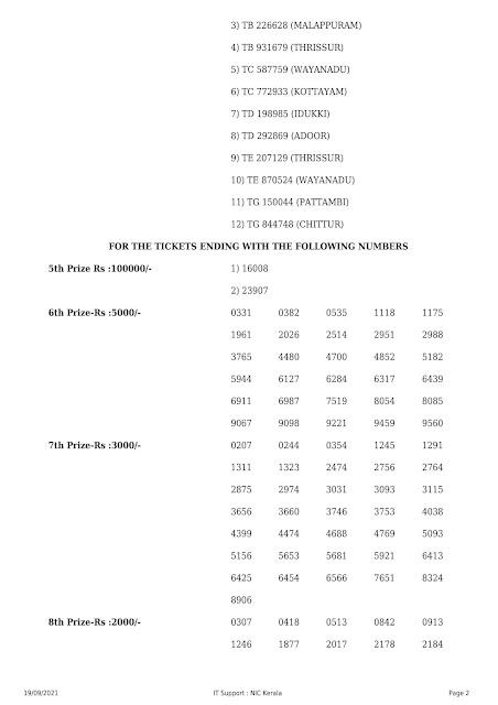 Kerala Lottery Result Thiruvonam Bumper Br 81 19.09.2021 part-2