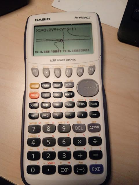 Casio fx-9750GII full shot of the calculator
