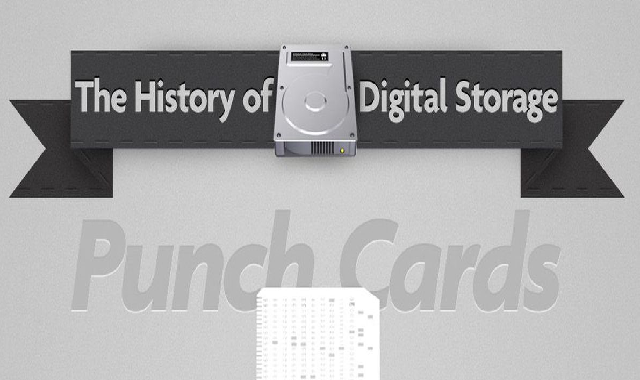 The History of Digital Storage #infographic