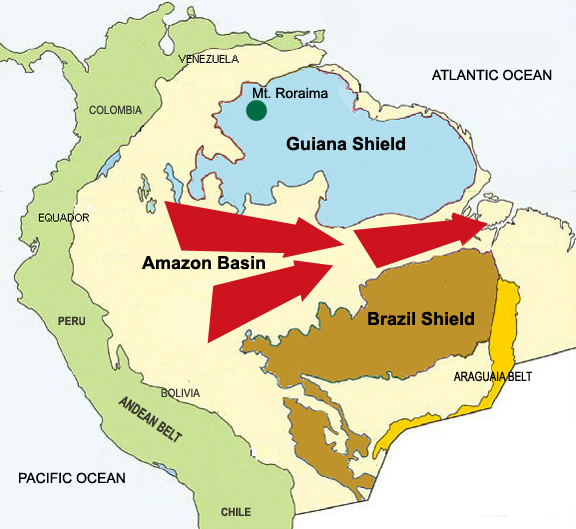 NephiCode: The Rising of South America Part VII—The Eastern ...
