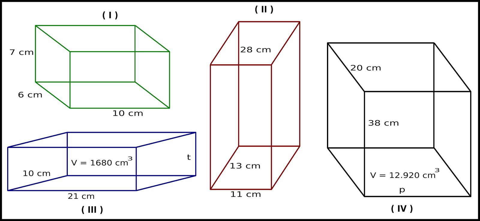 Soal Matematika Kelas 5 SD Bab 5 Kubus dan Balok dan Kunci Jawaban  Bimbel Brilian