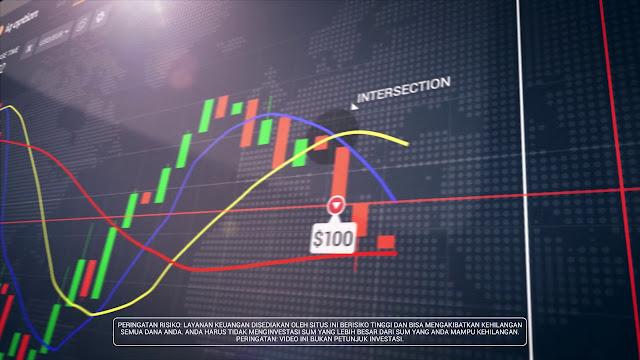 trading, forex, trading forex Cara Trading Forex Bagi Pemula Agar Langsung Untung