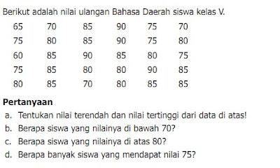 gambar soal materi statistik kelas 5
