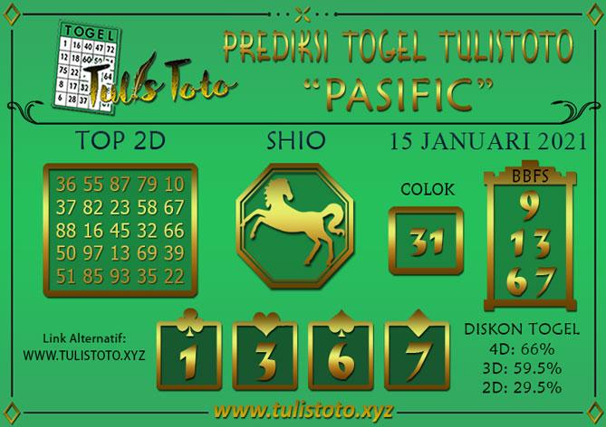 Prediksi Togel PASIFIC TULISTOTO 15 JANUARI 2021