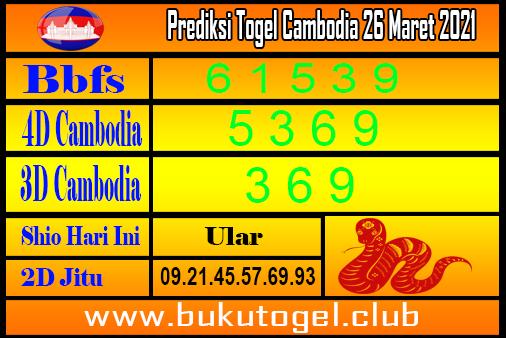 Prakiraan Kamboja 26 Maret 2021
