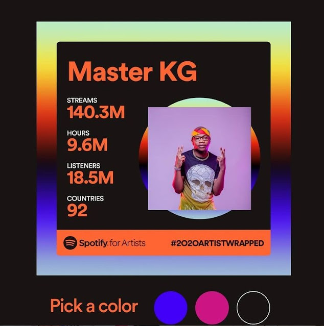 Breaking: South African Singer Master KG Hits 140.3million Streams On Spotify