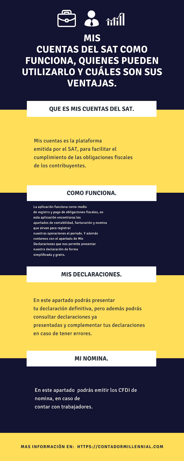 Infografia sobre mis cuentas de la SAT - Contador Millennial