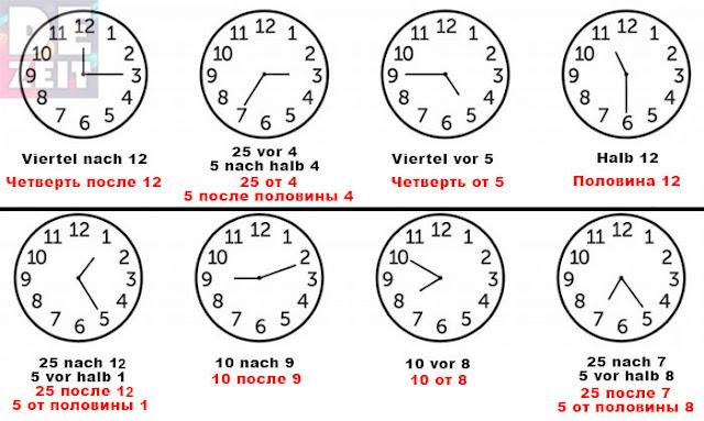 Уровень А1. Немецкий язык урок 12 - Часы. Время. Uhr, Zeit.