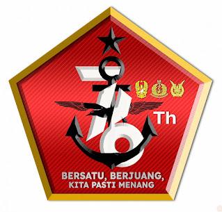 Logo HUT Ke - 76 TNI Tahun 2021