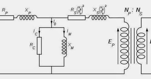 Transformer equivalent circuit with secondary impedances