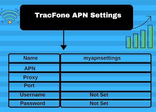 TracFone APN Settings