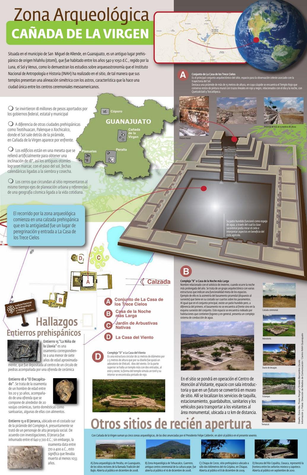 NEPOHUALTZINTZIN: Cómputo Azteca: LA CASA DE DE LOS TRECE CIELOS