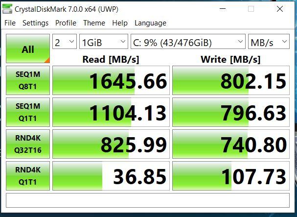 Benchmark CrystalDiskMark Asus Zenbook 14 UM431DA AM701T
