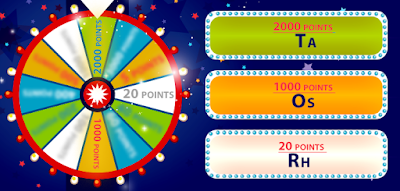Look at the clues on the cards to get your points! What do these signs stand for on the periodic table? (image)