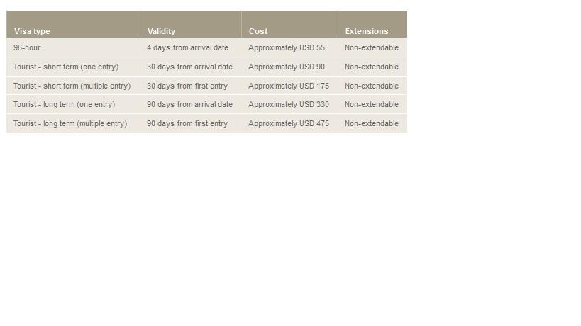 Vfs us visa status check