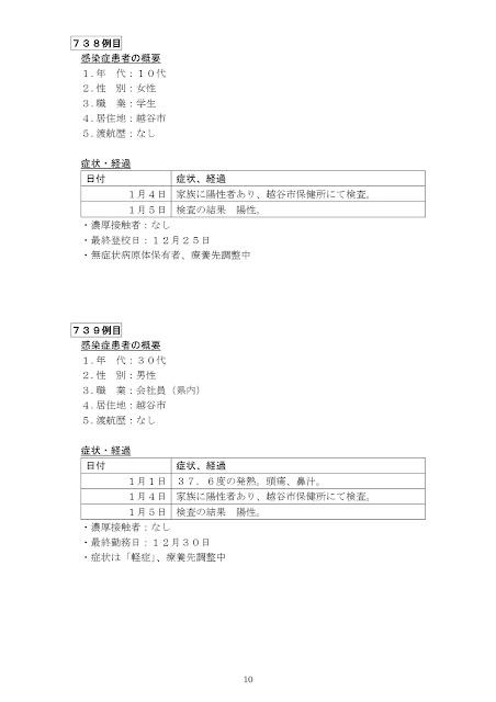 新型コロナウイルス感染症患者の発生について(1月5日発表)