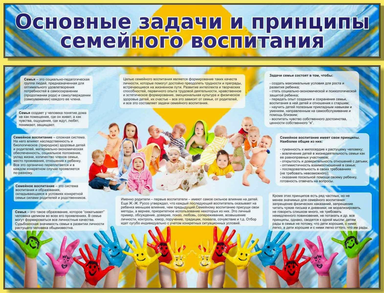 Стенд в детский сад
