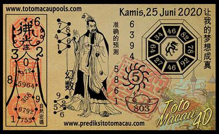 Prediksi Togel Toto Macau Pools Kamis 25 Juni 2020