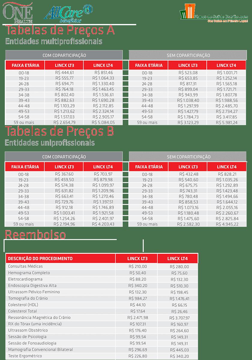 Tabela de Preços One Health Lincx