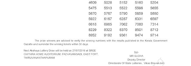 AKSHAYA Lottery AK 251 Result 20-7-2016
