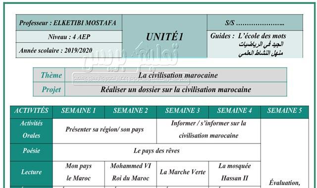 توازيع مرحلية للفرنسية للمستوى الرابع ابتدائي وفق المنهاج المنقح الجديد 2020