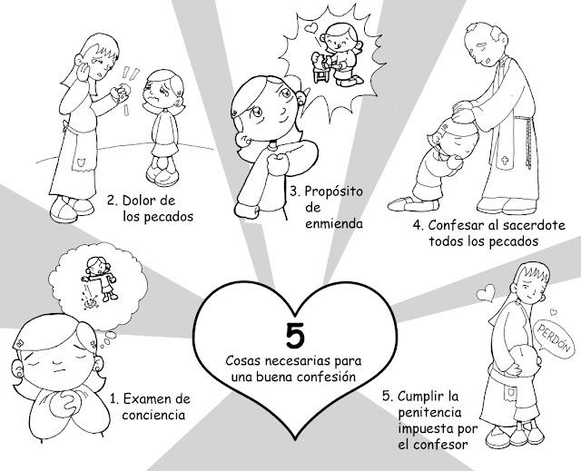 Catholic Net Recursos Catequéticos Para Preparar Y Celebrar La Primera Comunión
