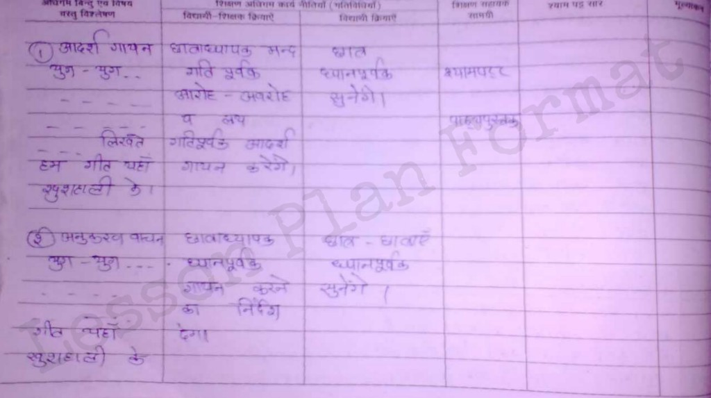deled Lesson Plan in hindi