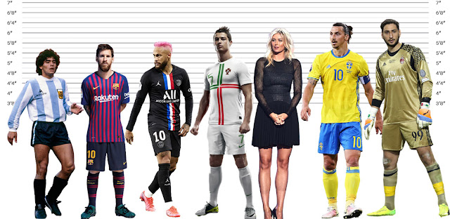 Diego Maradona, Lionel Messi, Neymar, Cristiano Ronaldo, Maria Sharapova, Zlatan Ibrahimovic, and Gianluigi Donnarumma height comparison