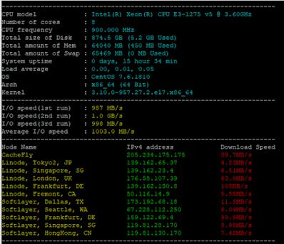 vps benchmark script result