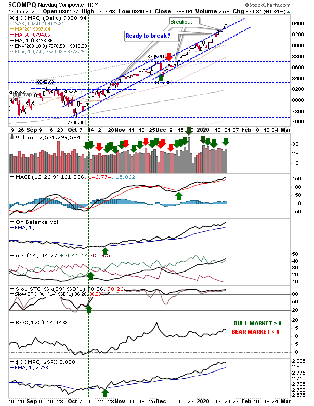 Fallond Stock Picks