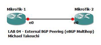 LAB 04 - eBGP multihop | Michael Takeuchi