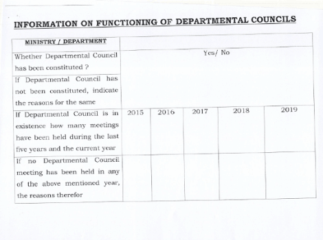 dopt-order-non-functioning-of-departmental-councils