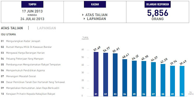 5 Tahun Pencapaian Dato' Seri Khaled Nordin sebagai Menteri Besar Johor: Misi Membangun Dekad Baharu