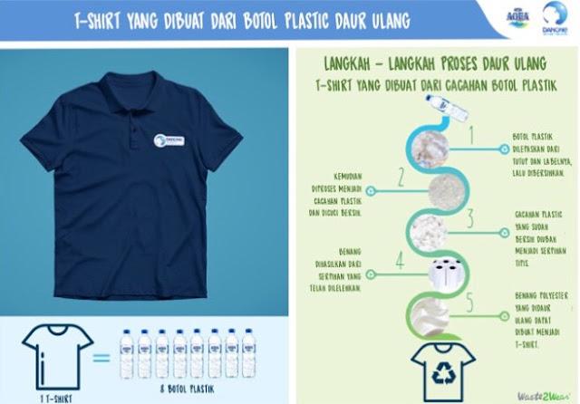 sampah plastik, permasalahan dan penanggulangannya