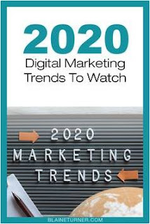 Digital Marketing Trends in 2020 - Ahmed Refaat - Regional Digital Marketing Trainer