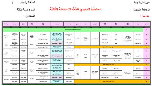 التوزيع السنوي للسنة الثالثة ابتدائي 2019-2020 PDF