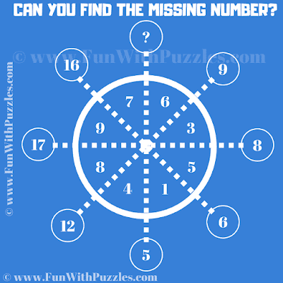 Can you find the missing number in this number puzzle?