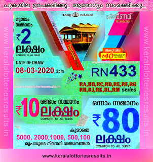 "Keralalotteriesresults.in, ""kerala lottery result 8 3 2020 pournami RN 433"" 8th March 2020 Result, kerala lottery, kl result, yesterday lottery results, lotteries results, keralalotteries, kerala lottery, keralalotteryresult, kerala lottery result, kerala lottery result live, kerala lottery today, kerala lottery result today, kerala lottery results today, today kerala lottery result,8 3 2020, 8.3.2020, kerala lottery result 8-3-2020, pournami lottery results, kerala lottery result today pournami, pournami lottery result, kerala lottery result pournami today, kerala lottery pournami today result, pournami kerala lottery result, pournami lottery RN 433 results 08-03-2020, pournami lottery RN 433, live pournami lottery RN-433, pournami lottery, 8/3/2020 kerala lottery today result pournami, pournami lottery RN-433 08/03/2020, today pournami lottery result, pournami lottery today result, pournami lottery results today, today kerala lottery result pournami, kerala lottery results today pournami, pournami lottery today, today lottery result pournami, pournami lottery result today, kerala lottery result live, kerala lottery bumper result, kerala lottery result yesterday, kerala lottery result today, kerala online lottery results, kerala lottery draw, kerala lottery results, kerala state lottery today, kerala lottare, kerala lottery result, lottery today, kerala lottery today draw result"