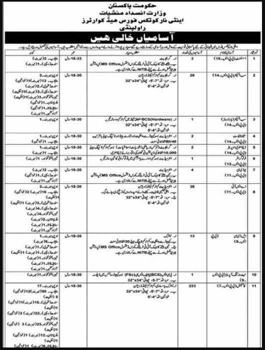 ANF   Anti-Narcotics Force 2020 Jobs Online Application Form