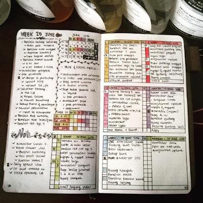 Setup Bullet Journal Ideas