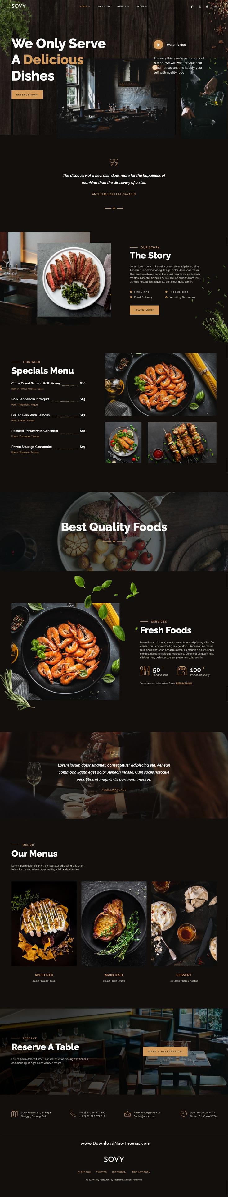 Restaurant Elementor Template Kit